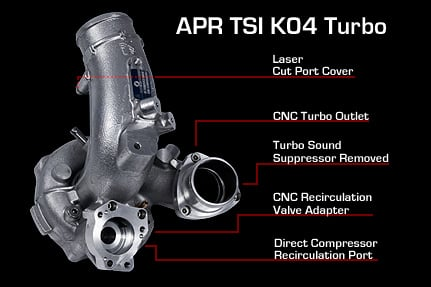 APR 2 0 TSI/TFSI K04 Turbocharger System