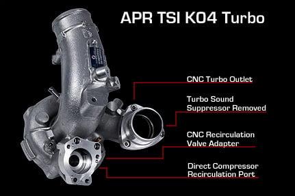 APR Compressor Overview