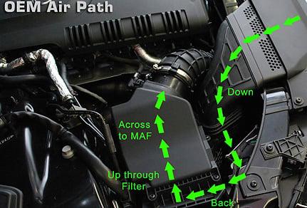 Carbonio Carbon Fiber Cold Air Intake - Audi B8 A4/A5 2 0