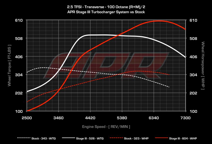 VW/Audi 07K (2 5L 20V I5) Swap Thread - Rennlist - Porsche